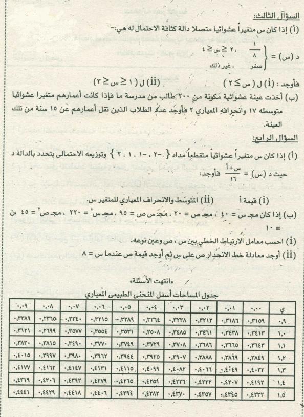 """امتحان الاحصاء 2016 للثانوية العامة بـ""""السودان"""" + نموذج الاجابة 0%2B%25282%2529"""