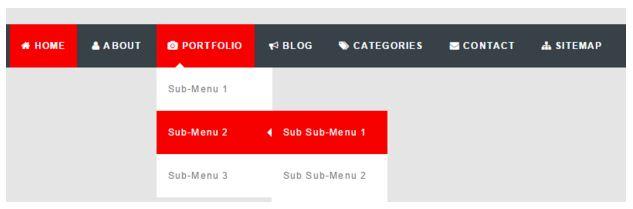 Menu Responsive Multilevel Blog