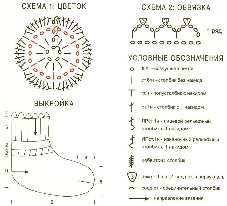 Ажурные носочки вязаные крючком