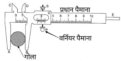 vernier caliper hindi