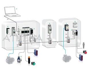 PLC SCHNEIDER ELECTRIC: Modicon M238