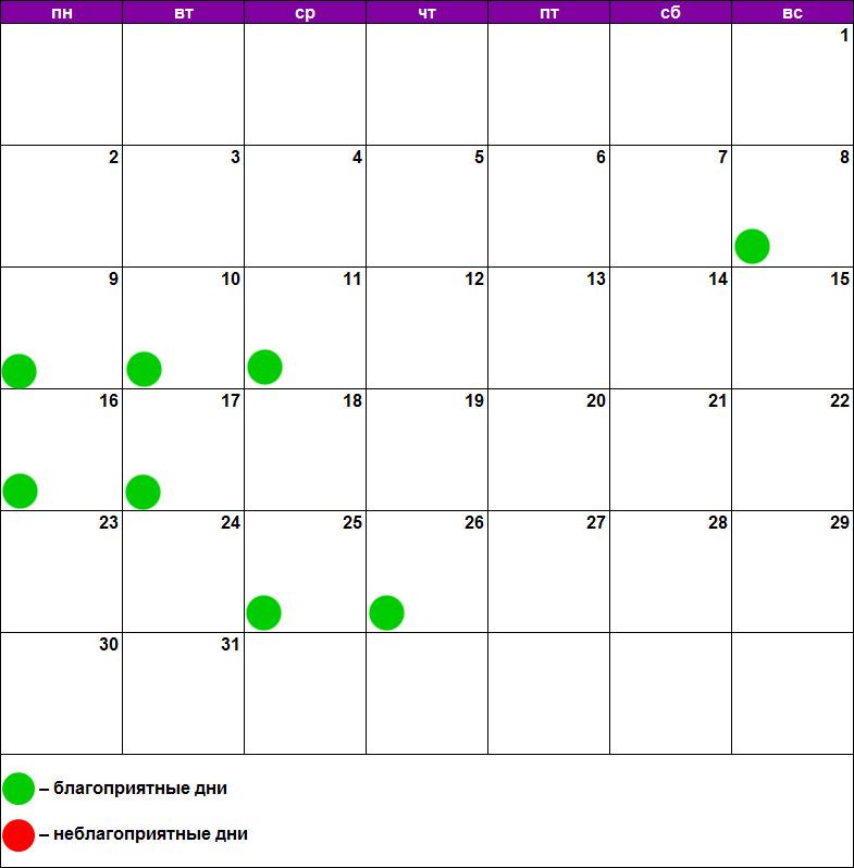 Лунный календарь массажа июль 2018