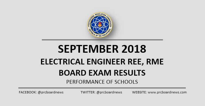 September 2018 Electrical Engineering REE, RME board exam result: performance of schools