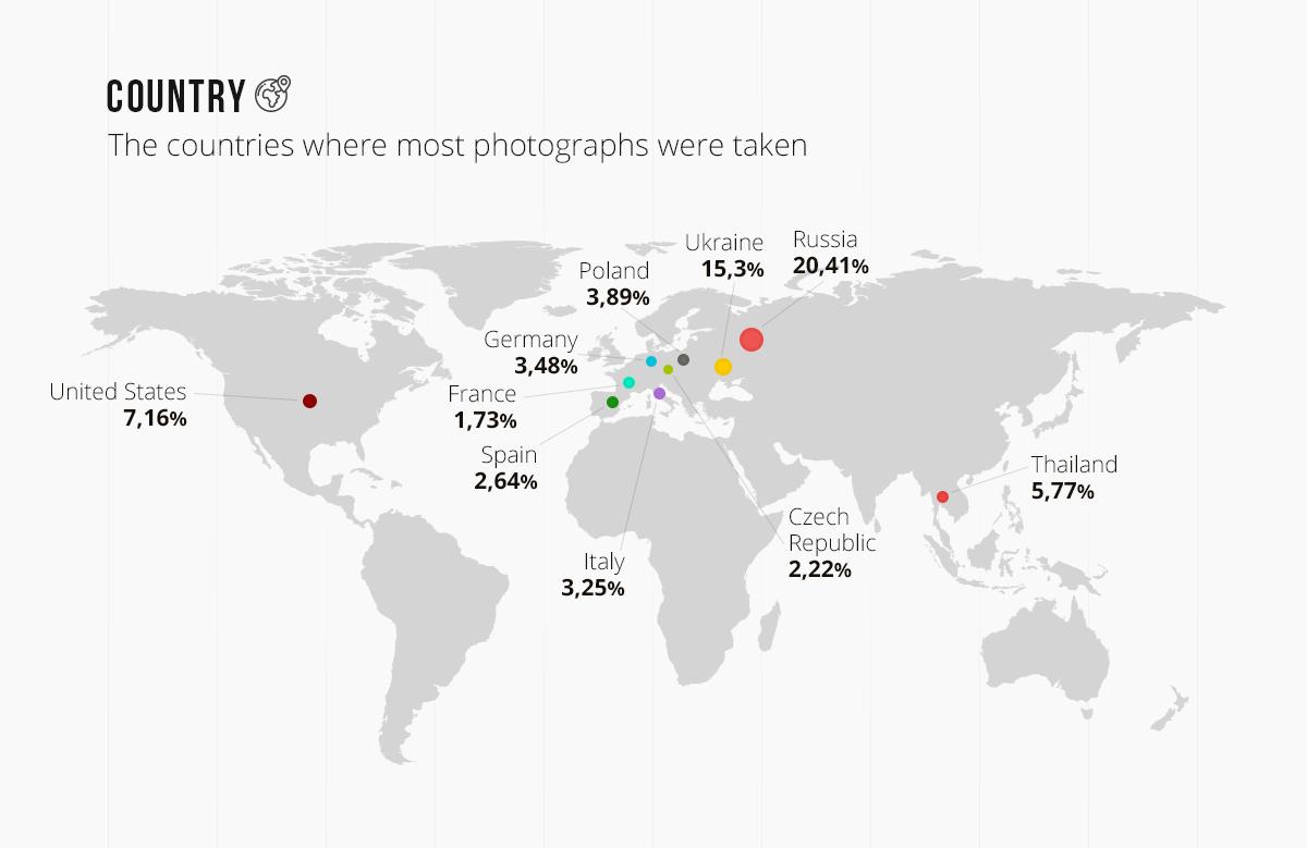 10 стран с максимальным количеством фотографий на сайте Depositphotos
