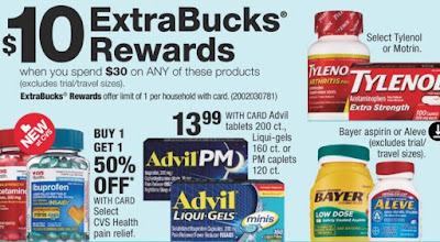 cvs deals Aleve Back pain relief