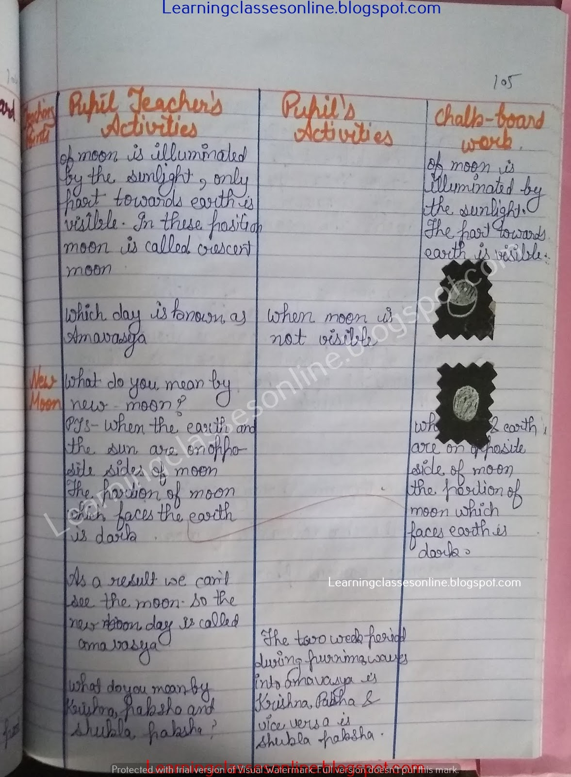 Science Lesson Plan on Moon and its Phases