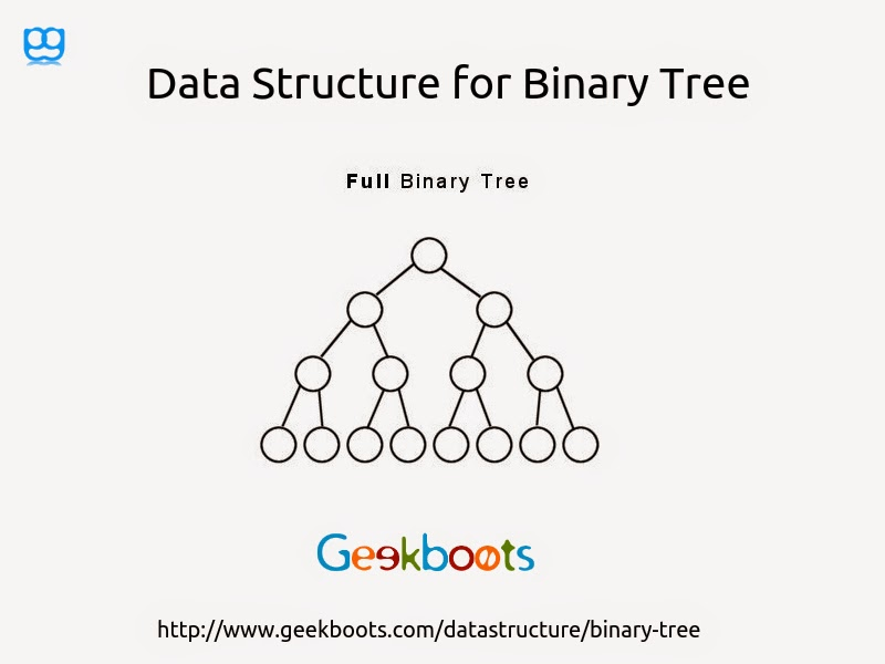 https://www.geekboots.com/datastructure/binary-tree