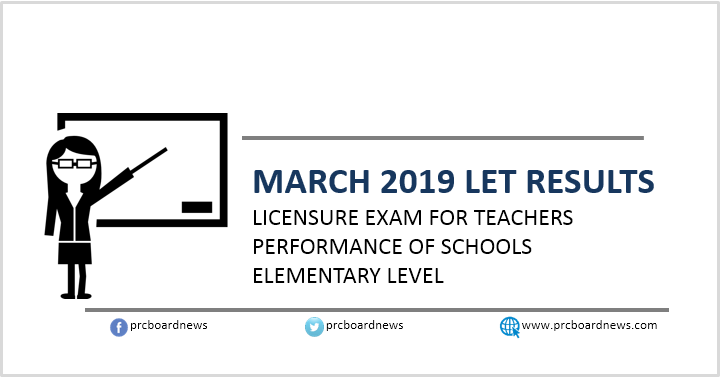 March 2019 LET results Elementary: performance of schools