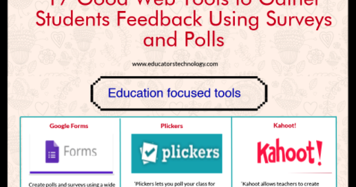 17 of The Best Surveys and Polls Creation Tools for Teachers