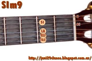 Bm9 chord