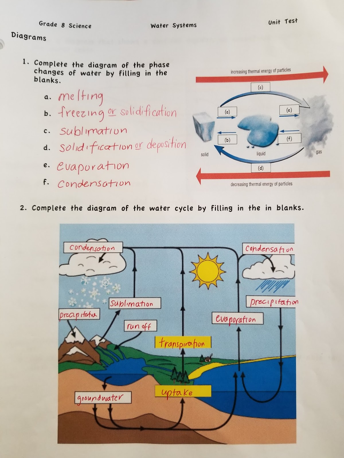 small resolution of grade 8 science quiz on water systems on thursday may 3rd