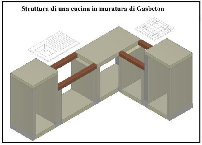 Costruire una cucina in muratura il fai da te - Rivestimento cucina in muratura ...