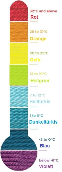 Häkelfieber Austria Temperatur Decke 2016