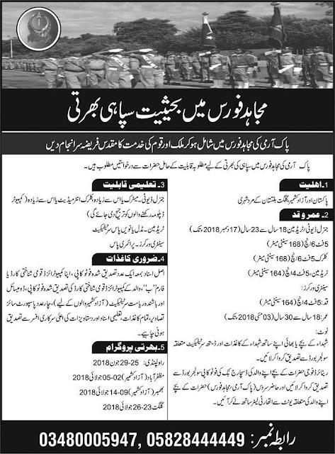 Mujahid Force Jobs in Pakistan 2018