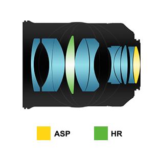 Оптическая схема объектива Samyang XP 50mm f/1.2
