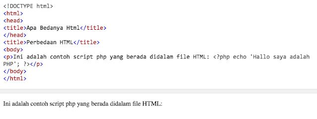 Output Kode HTML