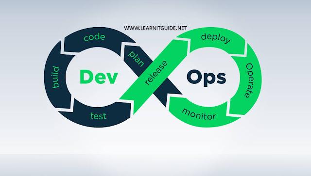 Devops - What is Devops, Introduction to Devops