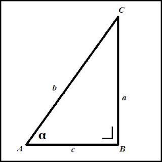 Perbandingan Trigonometri Pada Segitiga