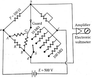 Measurement-of-high-resistance-by-Megohm-bridge-method