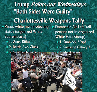 "Trump Points out Wednesdays: ""Both Sides Were Guilty"" Charlottesville Weapons Tally              Weapons of the 2 sides:      Proud white men protecting statue (organized White Supremacists) 1. Guns, Rifles 2. Battle Axe, Clubs 3. Shields, Helmets"