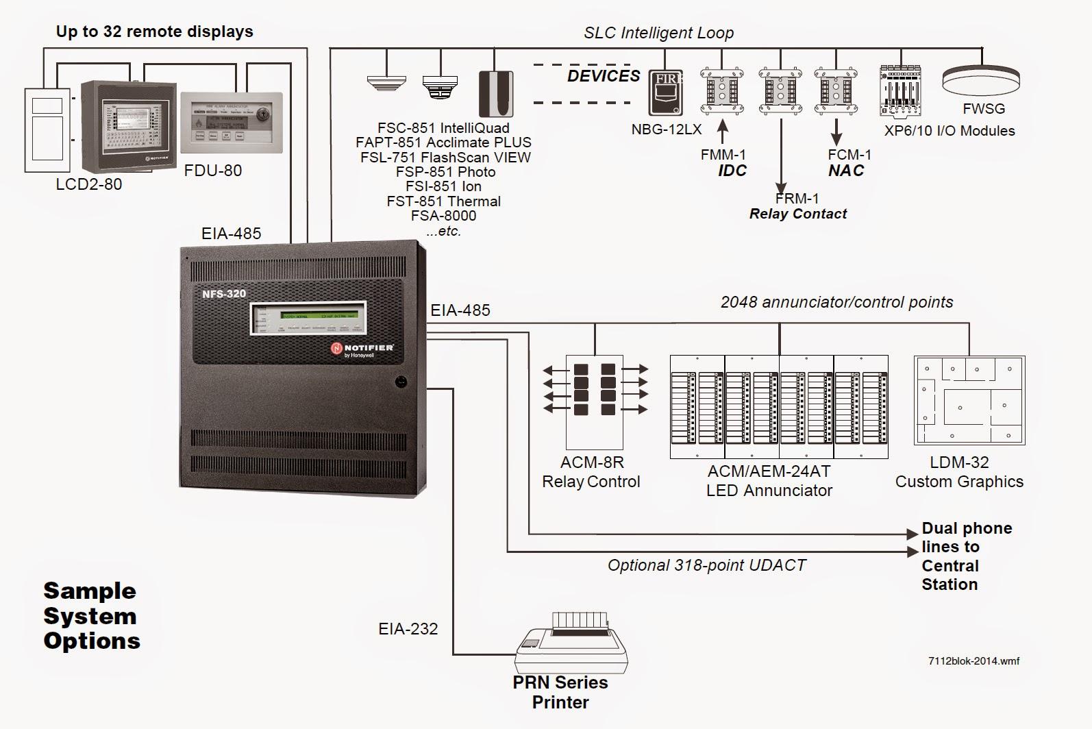 Superb Notifier Fcm 1 Wiring Diagram 10 Dfc12 Psychosomatik Rose De U2022 Wiring Cloud Tziciuggs Outletorg