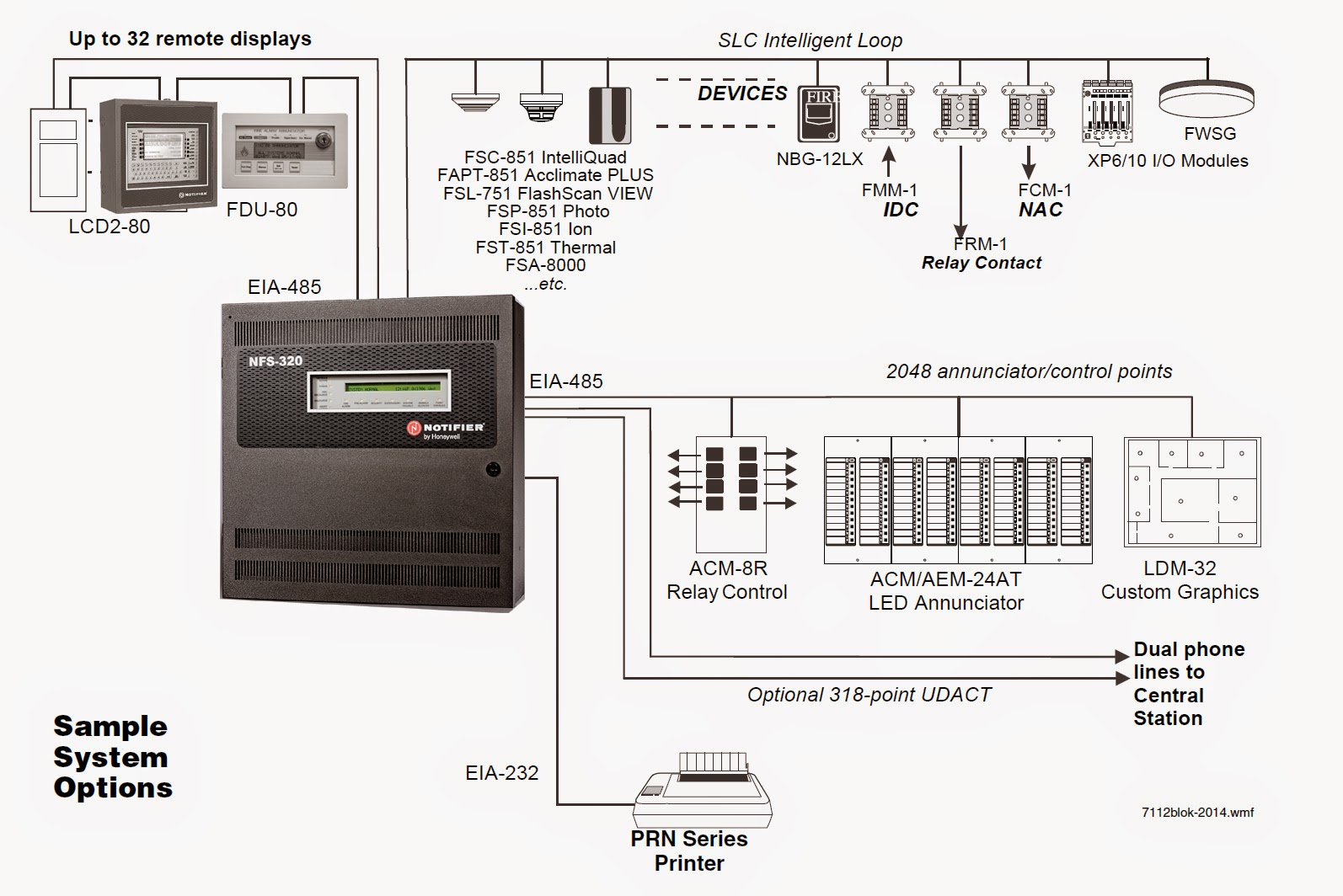Conventional Fire Alarm Control Panel Wiring Diagram Two Switch Klaten Safety Security Solution Addresable