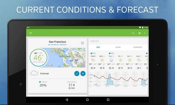تطبيقات معرفة الأرصاد الجوية والمناخ
