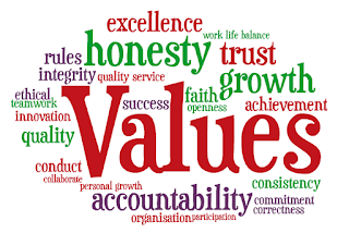 The Law of Value