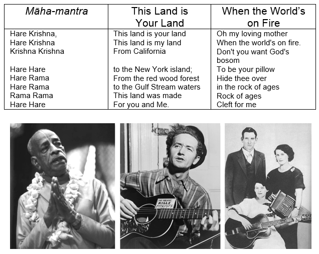 The Hare Krishna Mantra (Māha-Mantra) Sung to...Woody Guthrie ...