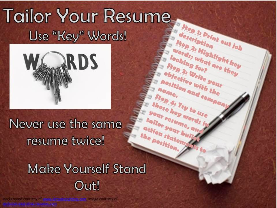 Oakland University Career Services Tailor Your Resume Use \