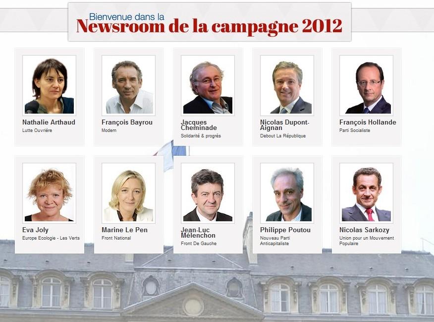 candidats+présidentielles