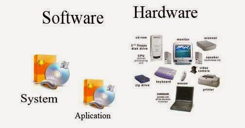 Software dan hardware
