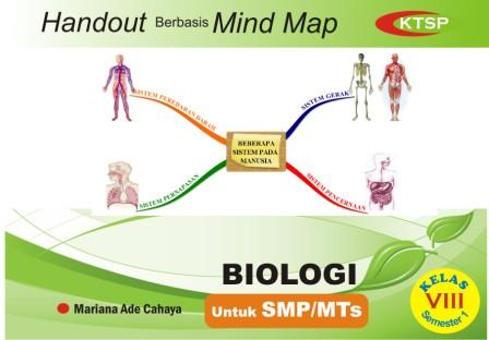 Inspirasi Tanpa Batas Handout Berbasis Mind Map