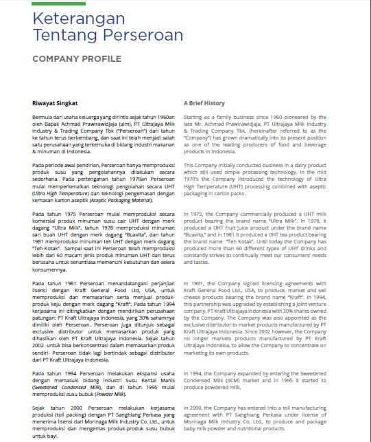 Perbedaan Financial Statement Dan Financial Report