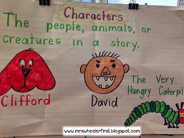 Mrs. Wheeler's First Grade Tidbits: Character & Setting