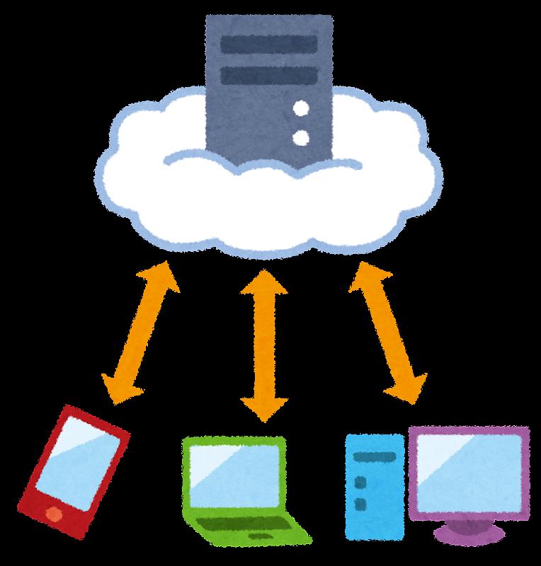 https://4.bp.blogspot.com/-dVbfTZcofUU/VGX8crT5GiI/AAAAAAAApG4/CB7GF5UmMqE/s800/computer_cloud_system.png
