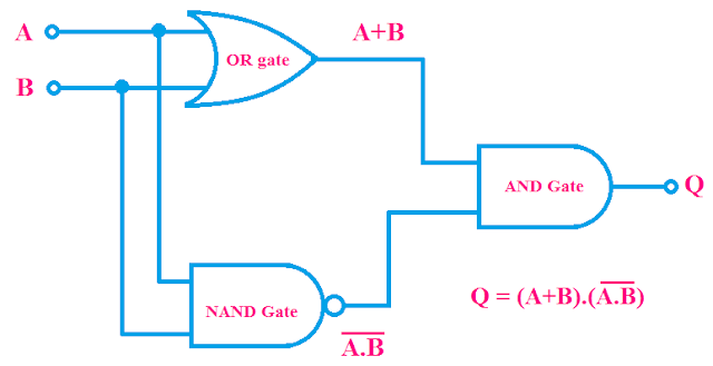 Circuit design of Exclusive OR (XOR) Gate