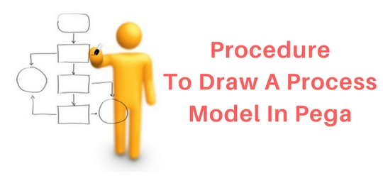 Method to draw a process model in Pega