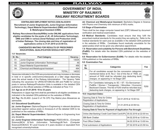 RRB Recruitment 2019 - Complete Syllabus for Junior Engineer, DMO