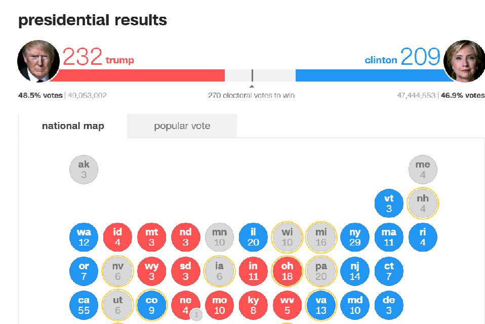 U S Electoral Map So Far
