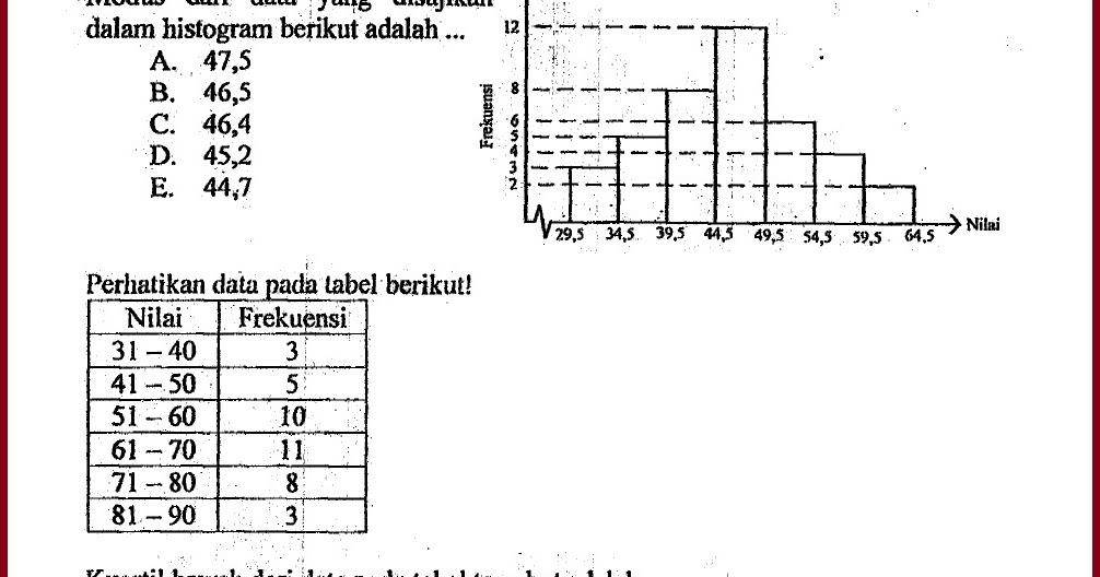 Mean dari data 7,9,12,8,10,15,18,14,16,x, adalah 12. 30 Soal Dan Pembahasan Matematika Dasar Sma Statistika Data Berkelompok Defantri Com