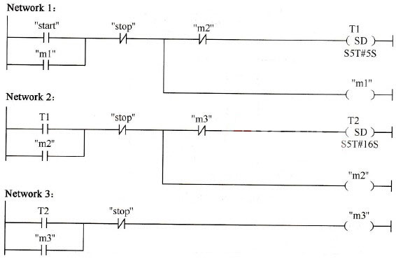 Plc programming ladder diagram stlfamilylife siemens plc s7 300 controls the motor to start up ladder diagram programming examples plc ccuart Choice Image