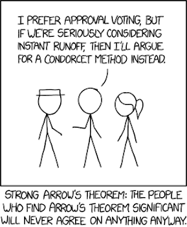 XKCD comic about Arrow's Theorem.