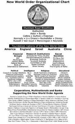 ZA&dunia:... Target Illuminati dan Komite 300