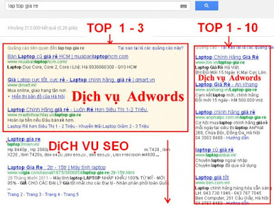 Tìm hiểu về Google Adwords_hướng đi đúng đắn để thu hút khách hàng timg năng