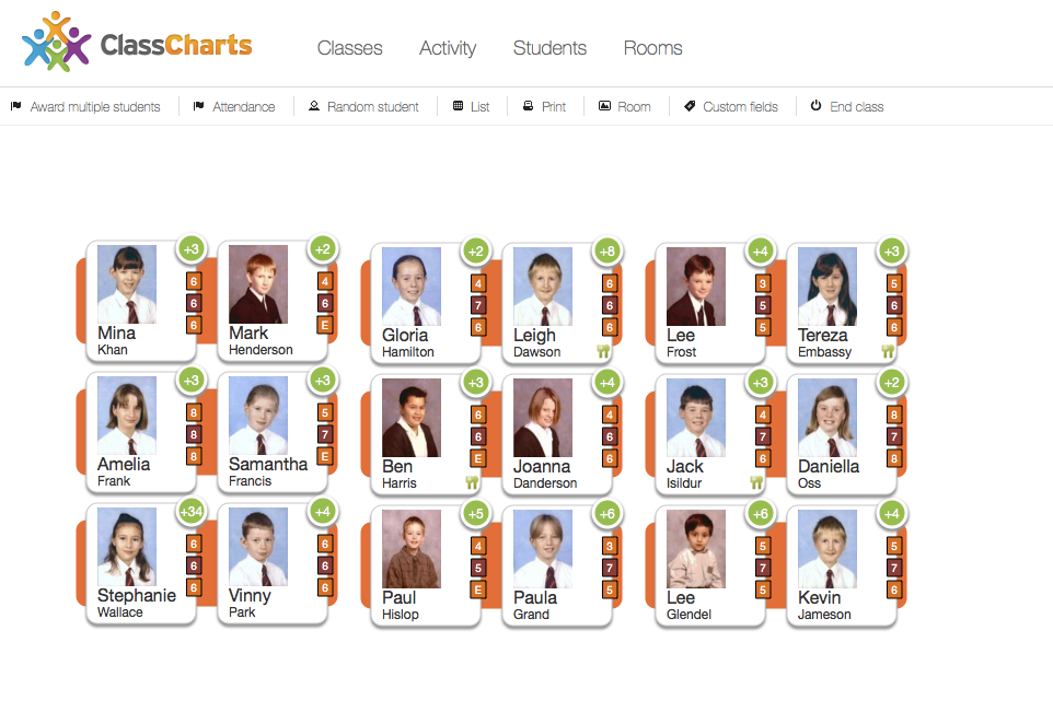 Design Of Classroom Charts : Nik s learning technology january