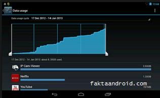 Cara Menghemat Kuota Internet 3 Android