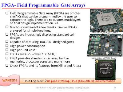 Asic System On Chip Vlsi Design Fpga