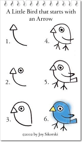 Lesson of simple bird drawing by Joy Sikorski