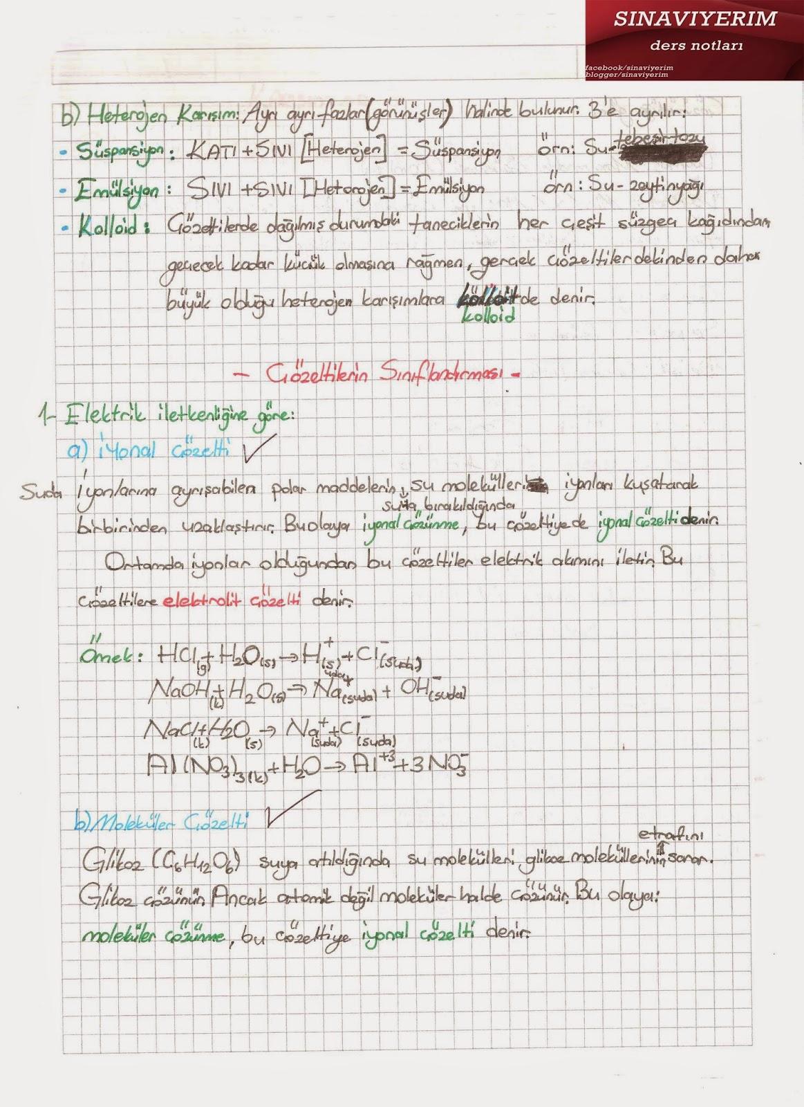 Kimya konu anlatımı